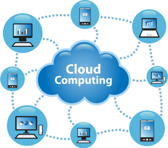 benefits to organisations from cloud computing