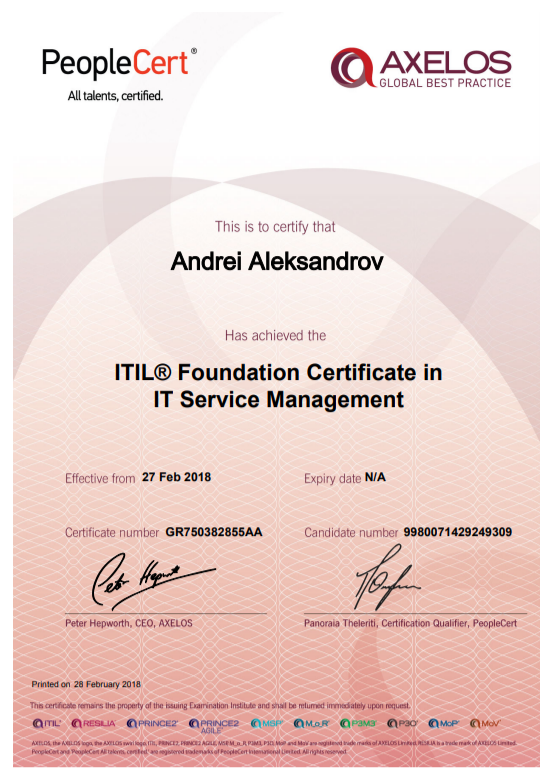 Itil Foundation Andrei Aleksandrov Medium