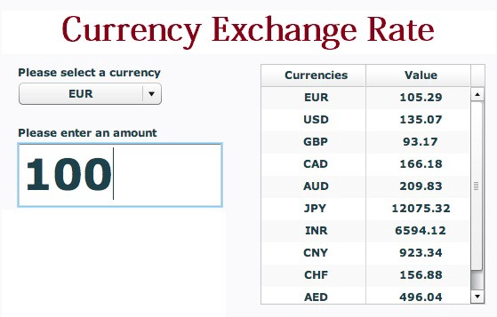 It Is The Place Where You Can Be Ured Of Value For Money Being Hub Best Online Exchange Services Currencykart