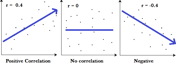 Brute force variable selection techniques for classification problems