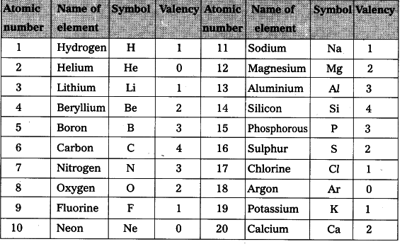 Modern periodic table of elements 118 periodic table medium here only periodic table has been provided with symbols and atomic number urtaz Images