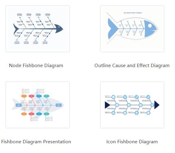 Dont miss out these innovative free fishbone diagram templates the fishbone diagram templates are customizable and free edraw can also convert all these templates into powerpoint pdf or word templates maxwellsz