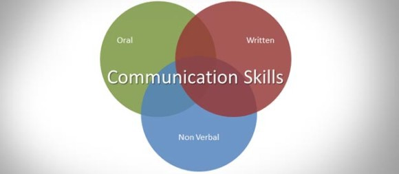 Workplace communication nagammai m medium their co workers in all possible ways like verbal non verbal communication and written one should have good communication skill and should effectively ccuart Image collections