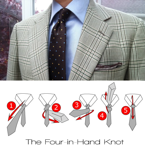Necktie knots for all occasions carol soriano medium full windsor knot a traditional knot that is very easy to make it creates a wide symmetrical triangle that lends an air of confidence to the wearer making ccuart Image collections