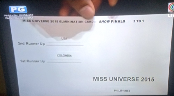 Miss Universe 2015 Elimination Card.