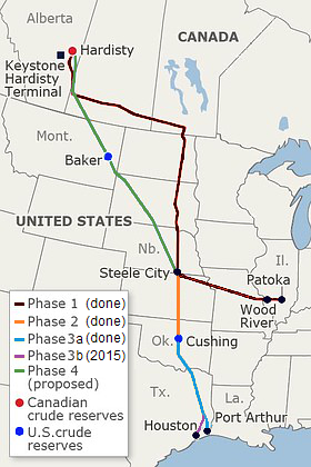 "Routes of completed and proposed phases of the Keystone pipeline system. Keystone XL is Phase 4, marked in green. (""Keystone-pipeline-route"" by Meclee — Own work. Licensed under CC BY-SA 3.0 via Commons)"