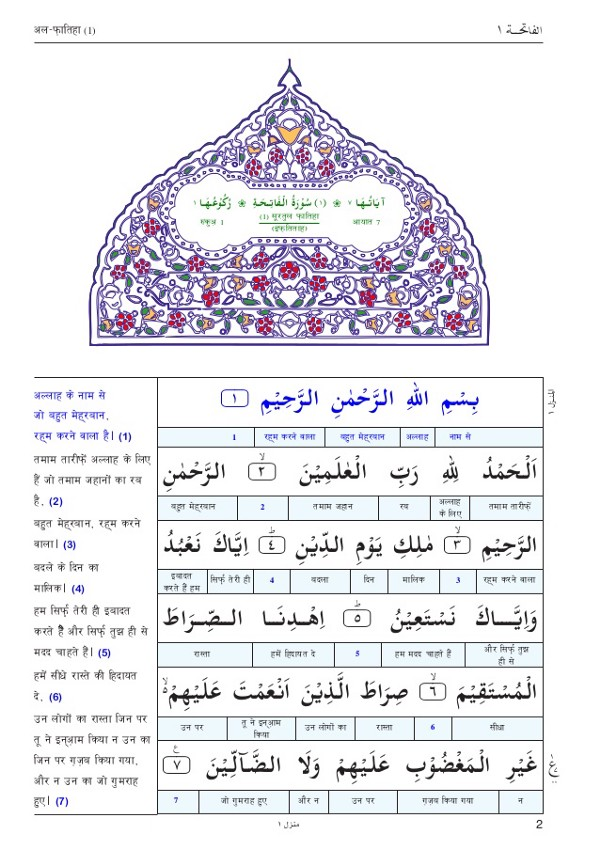 Quran Chapter-wise/Surah-wise Hindi Translation (हिंदी