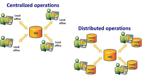 Distributed Solution Architecture Is Important As GIS Expands To Include A  Variety Of Federated Operations.