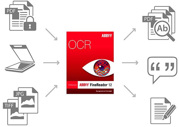 abbyy finereader 12 professional edition crack free download