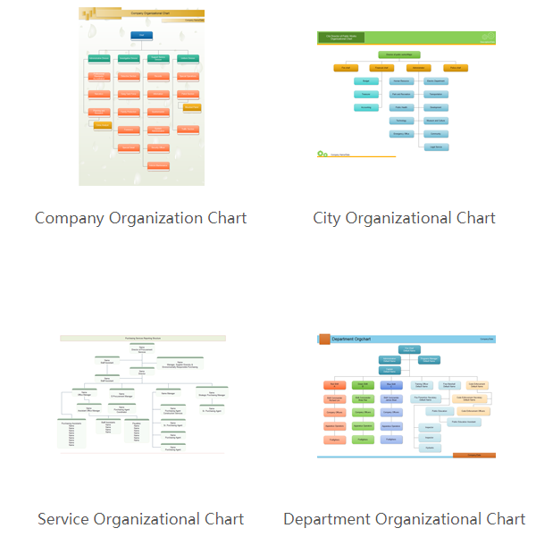 top essential examples of organizational charts for business and non