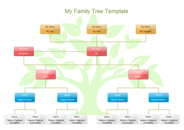 this family tree template downloadable free downloadable family