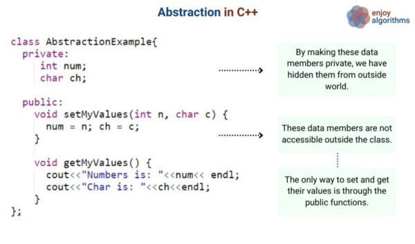 abstraction in c++ code example