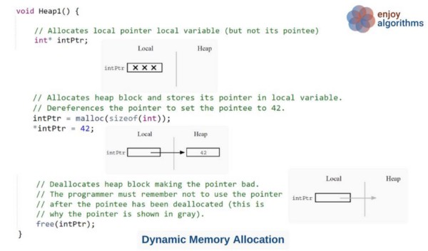 dynamic memory allocation code example in c++
