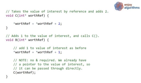 """""""&"""" operator always necessary while passing through reference"""
