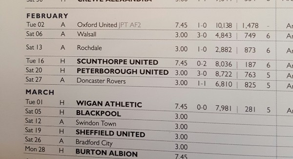 A snippet from the Millwall-Blackpool programme from 5th March 2016. Attendance figures are in the 6thcolumn.
