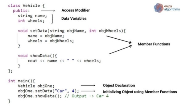 objects in c++ code example