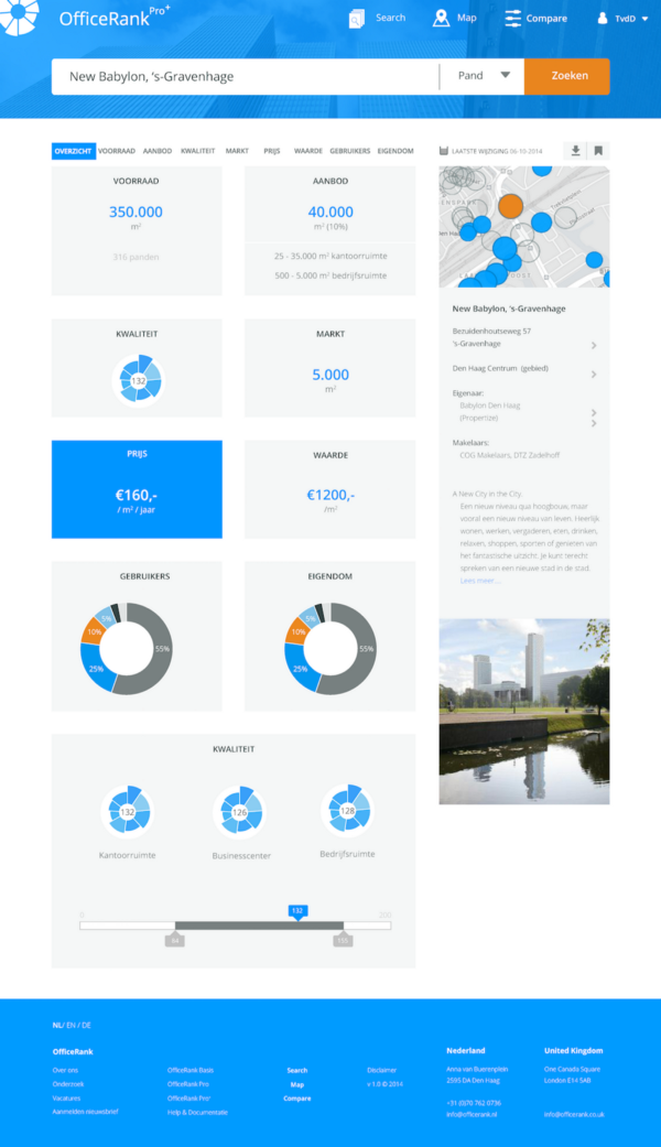 One of the detail pages of our dashboard