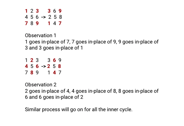 rotate matrix in anticlockwise in-place using properties of matrix rotation