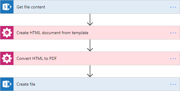 Generate documents from template in Microsoft Flow and SharePoint