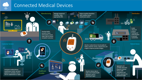 INTERNET OF THINGS HEALTHCARE PDF