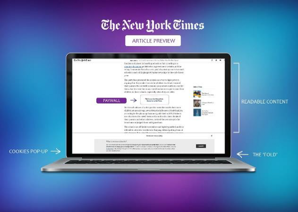 A screenshot of the New York Times article preview page and anatomy of on-screen elements