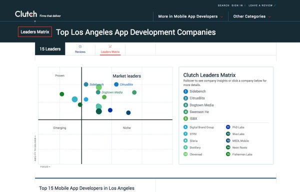 Screen shot of the top app developers in LA with Sidebench as #1
