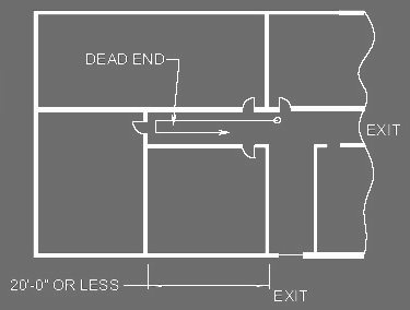 What Is A Dead End Corridor Skwerl Medium