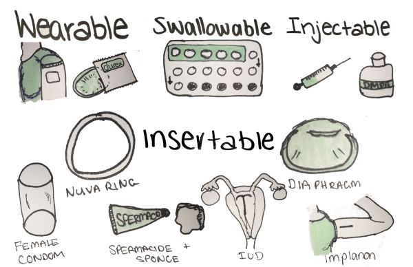 You Put What Where Hobbyist Use Of Insertable Devices