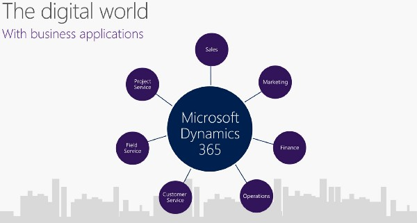 12 Reasons Dynamics 365 & CRM Is Not Just For Salespeople 1 vHEUfLgv L4xJK04xTnNQQ