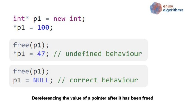 code example dereferencing the pointer value after it has been freed
