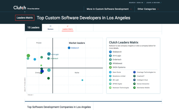 Screen shot of the top custom software developers in LA with Sidebench as #1