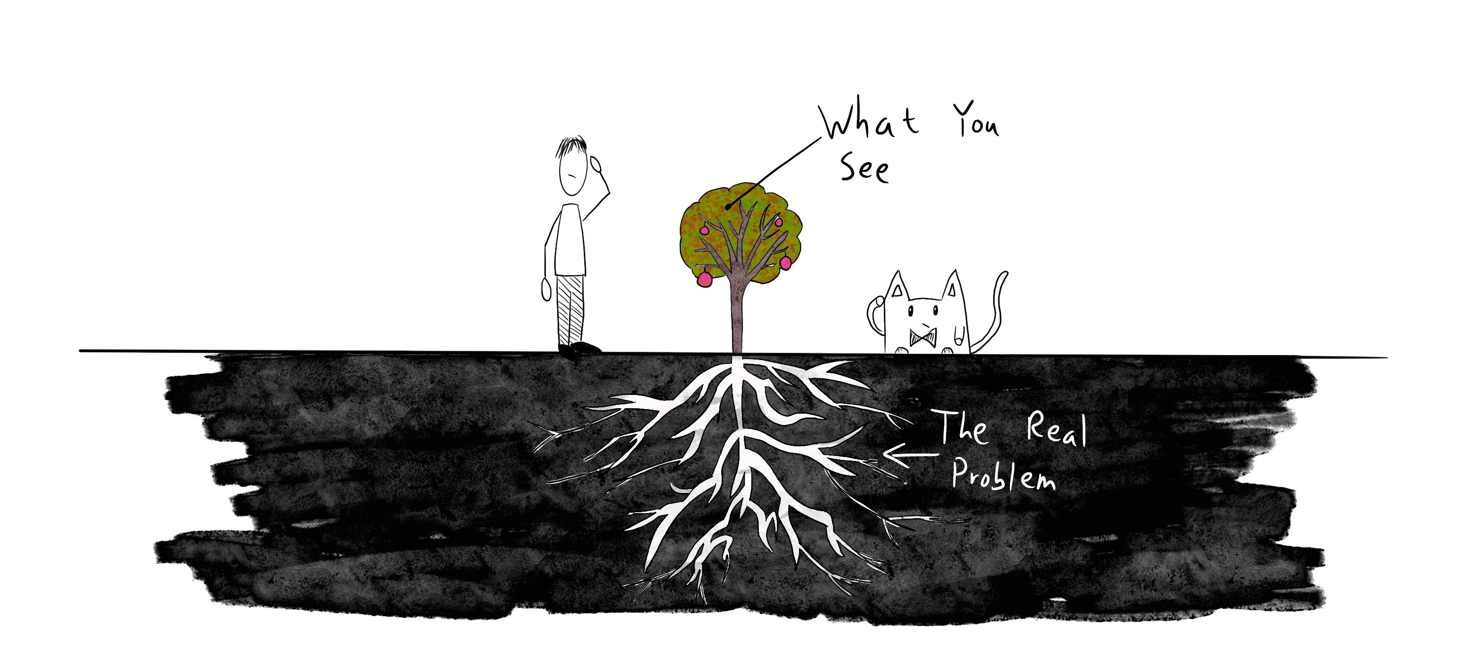How to see the real problem. Illustration by author.