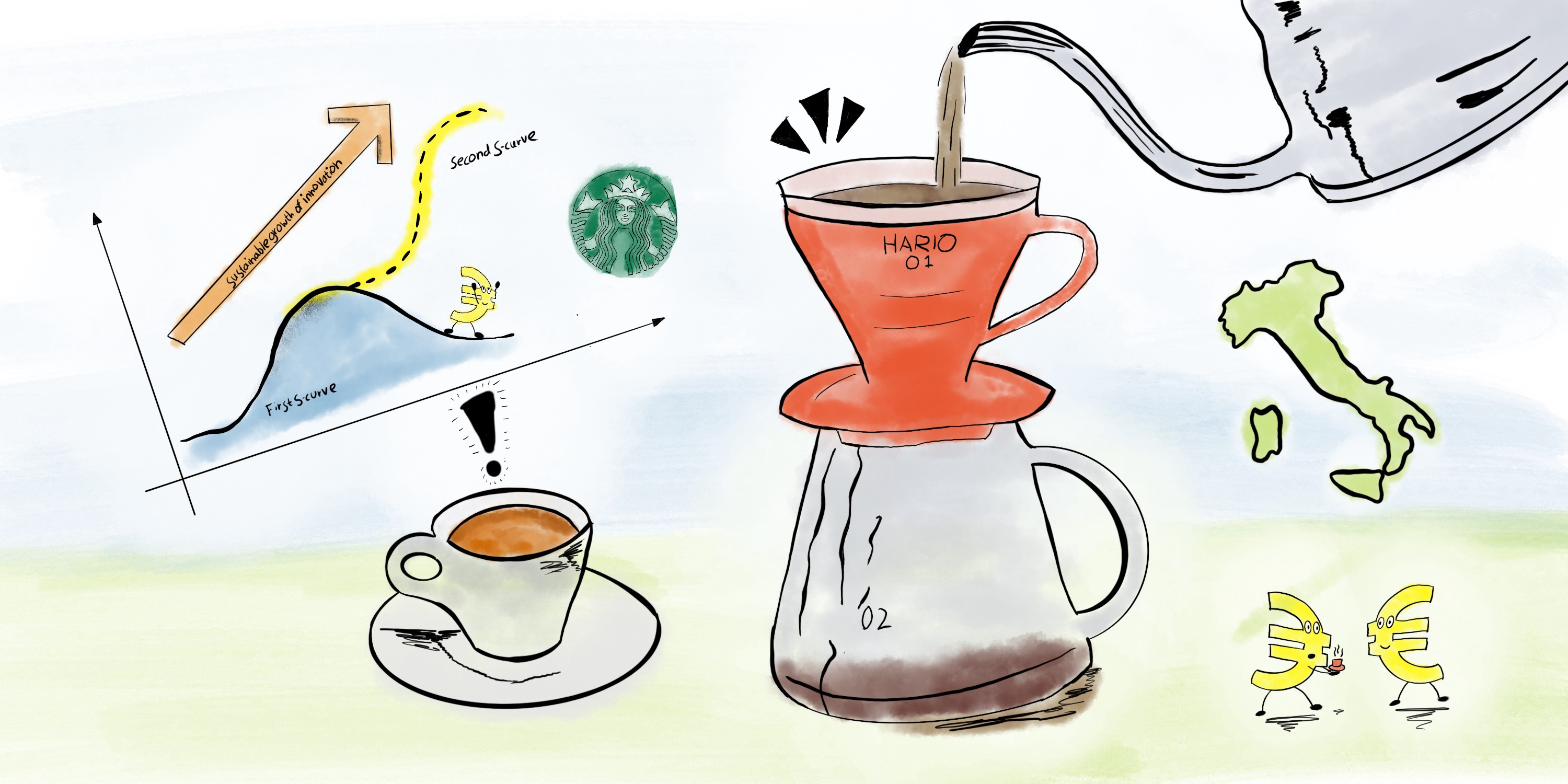 Challenging the Italian Coffee Market