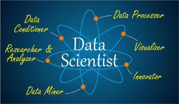 Data scientist course in Delhi can help you prepare for the professional life