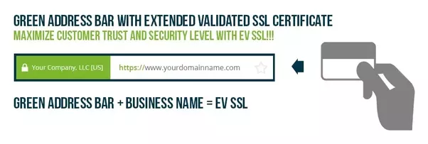What is the Process to Get a Green Lock Bar SSL certificate for your ...