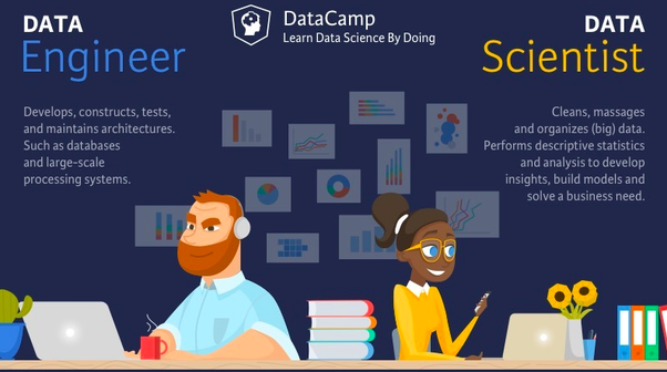 the terms data scientist data analyst and data engineer are often used interchangeably although all three are data focused roles they have subtle