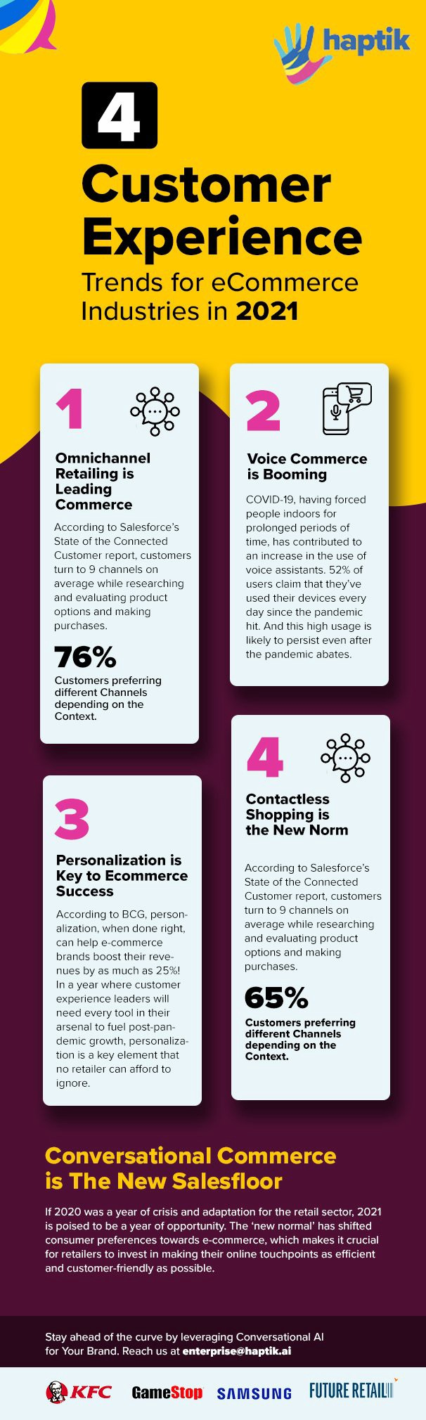 4 Customer Experience Trends for E-commerce Industries in 2021