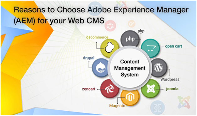 /reasons-to-choose-adobe-experience-manager-aem-for-your-web-cms-be009e317ff0 feature image