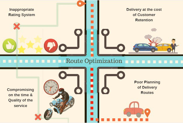 with the uber business model aka the on demand economy at its peak there are many businesses that are in the run to be the next disruptive forces in their