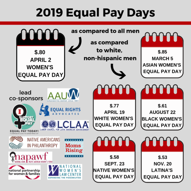 How to Snowplow the Way to Equal Pay — Take The Lead Women