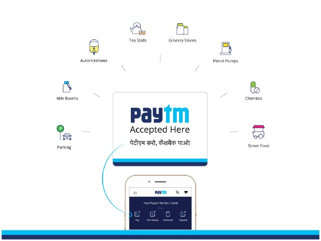 Paytm Offline Payments