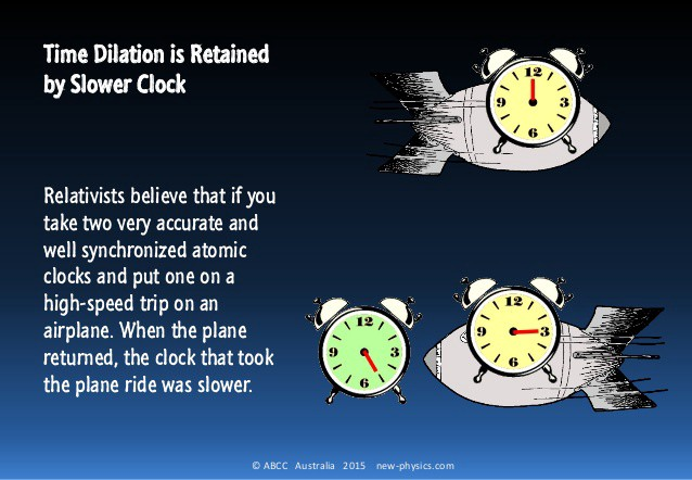 Time Dilation: the cause of spookiness