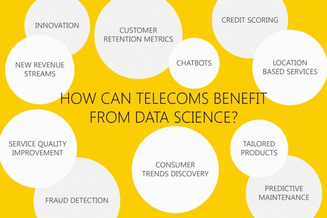 How can telecoms benefit from getting into data science?