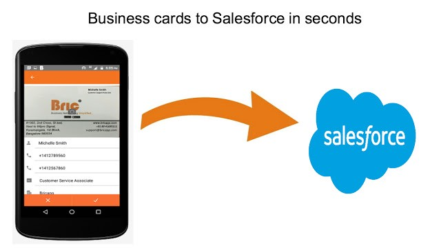 syncing business card data to salesforce - Salesforce Business Card Scanner