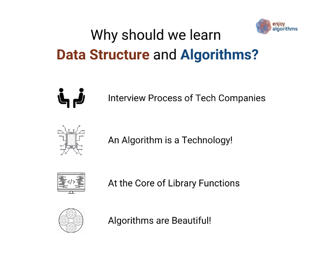 why data structure and algorithms are important?
