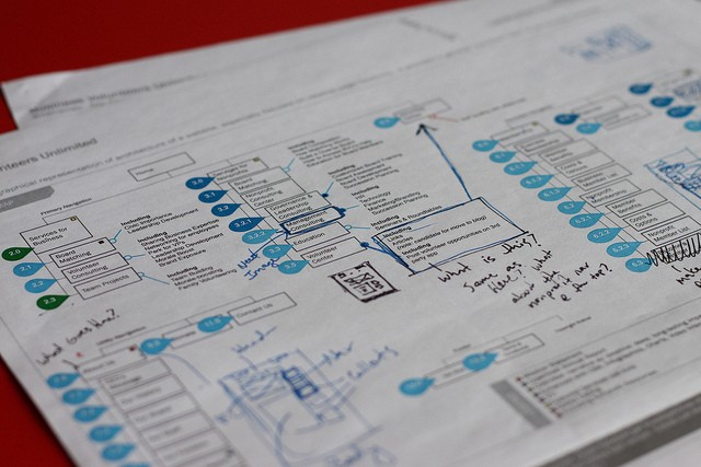 what are xml sitemaps and how to create and submit them