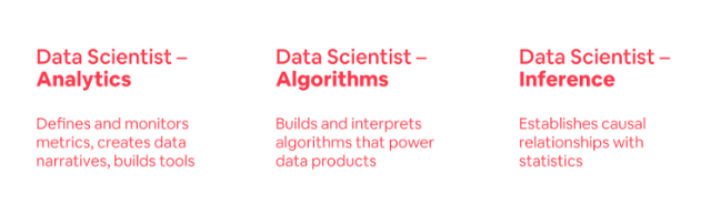 Mastering the Data Science Interview Loop | Experfy Insights