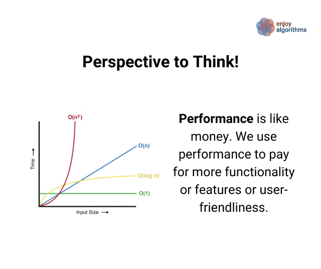 why performance of an algorithm is important?