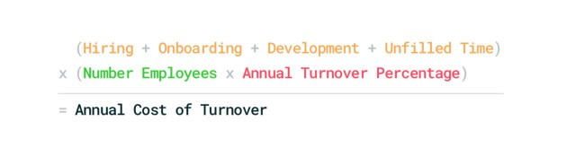 Annual Cost of Turnover