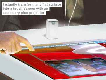 Holographic Laser-based Projectors LBO1